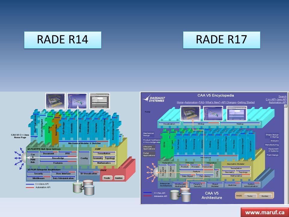 RADE R17 RADE R14 www.maruf.ca