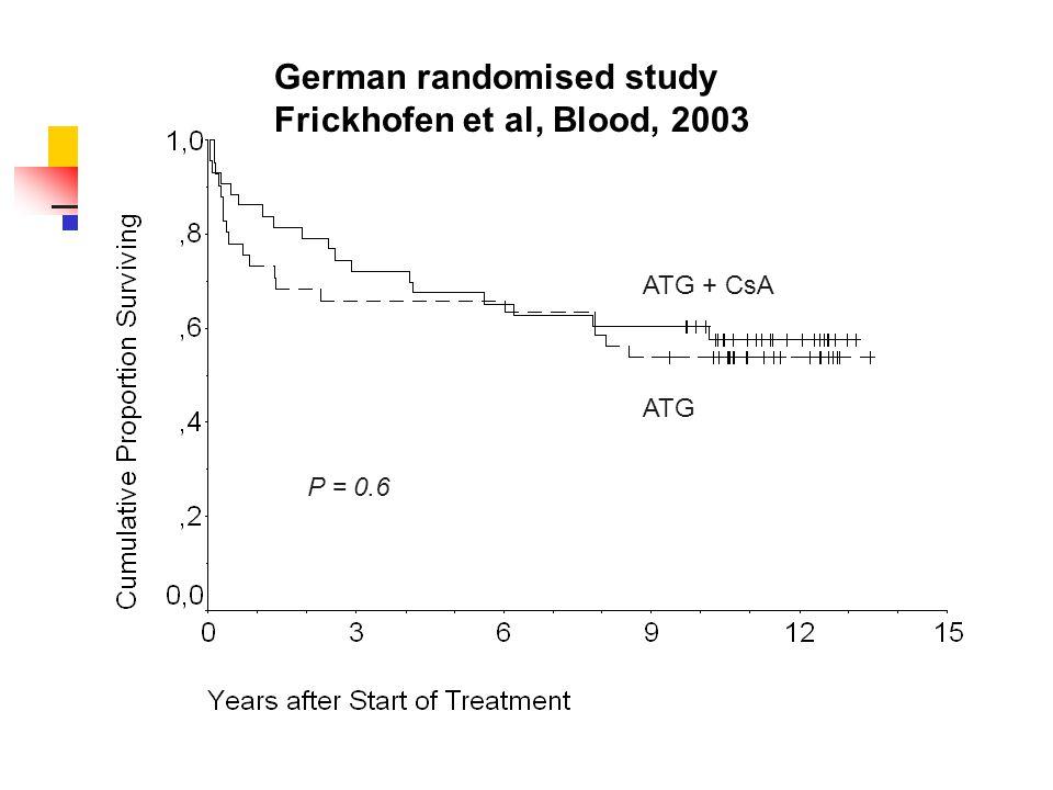 ATG + CsA ATG P = 0.6 German randomised study Frickhofen et al, Blood, 2003