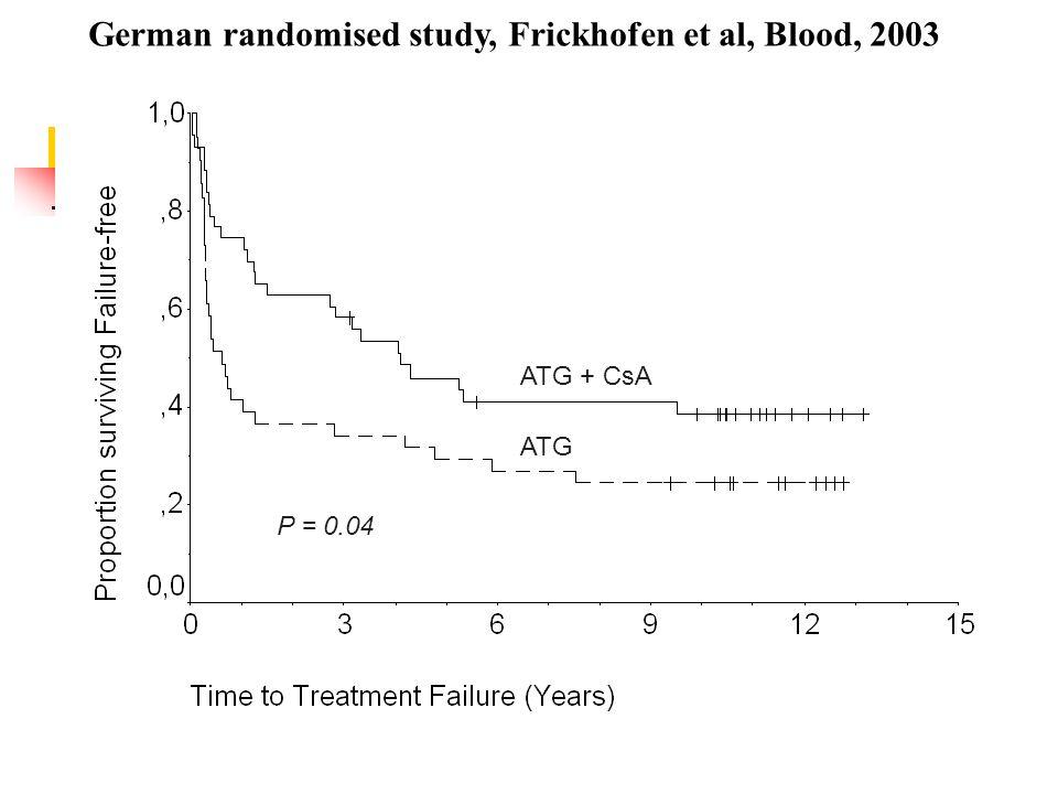 P = 0.04 ATG + CsA ATG German randomised study, Frickhofen et al, Blood, 2003
