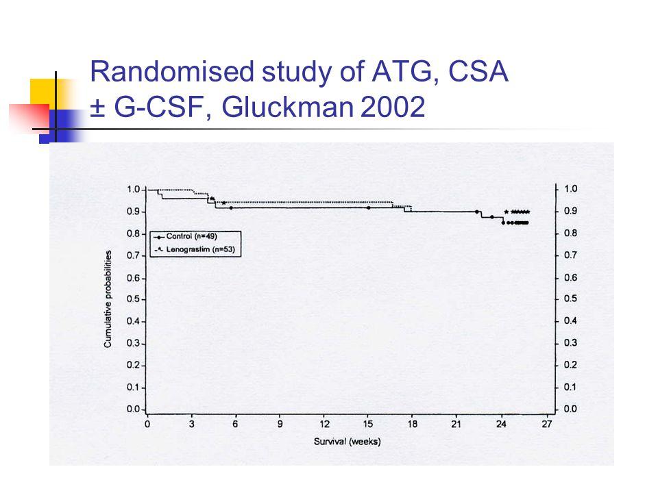 Randomised study of ATG, CSA ± G-CSF, Gluckman 2002