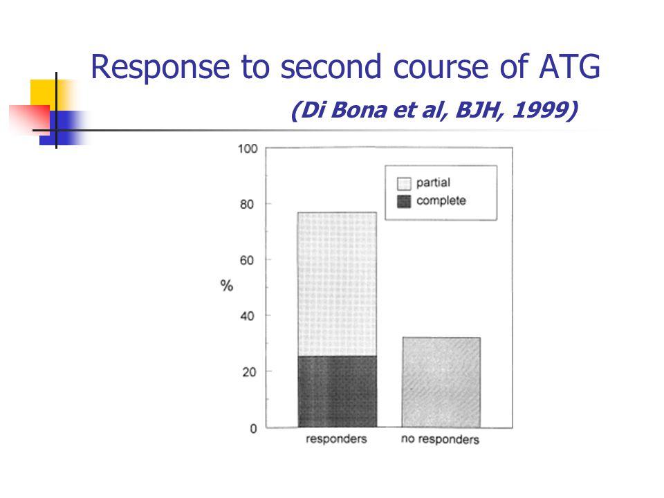 Response to second course of ATG (Di Bona et al, BJH, 1999)