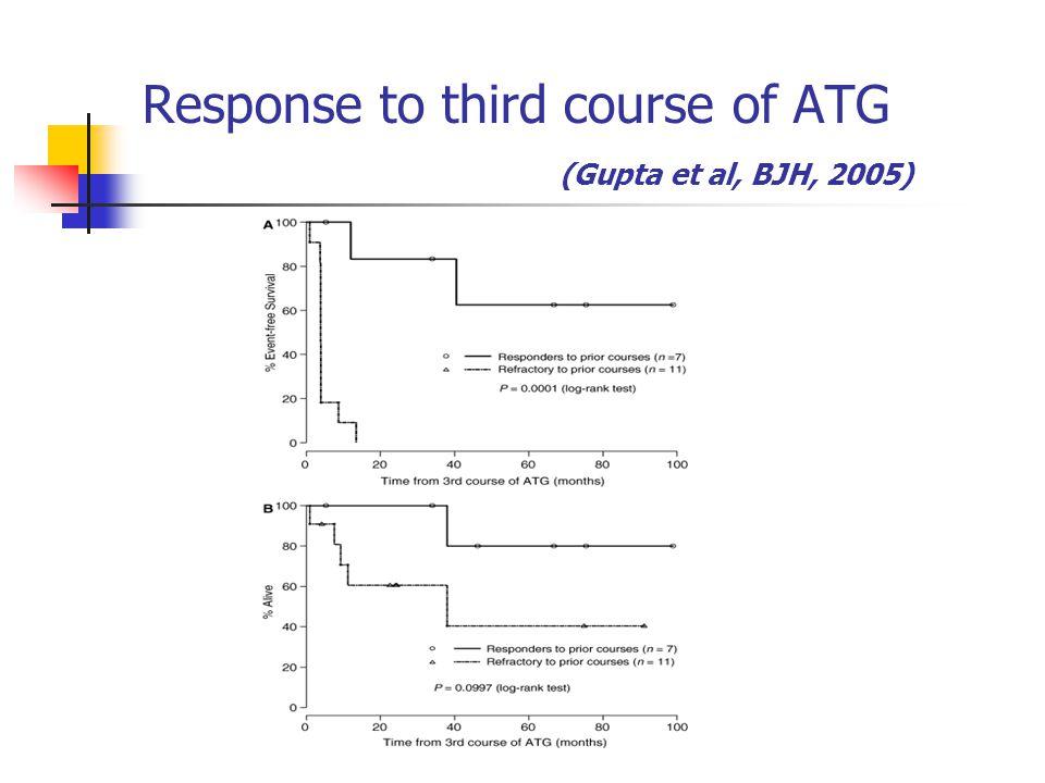Response to third course of ATG (Gupta et al, BJH, 2005)