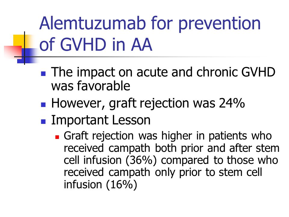 Alemtuzumab for prevention of GVHD in AA The impact on acute and chronic GVHD was favorable However, graft rejection was 24% Important Lesson Graft rejection was higher in patients who received campath both prior and after stem cell infusion (36%) compared to those who received campath only prior to stem cell infusion (16%)