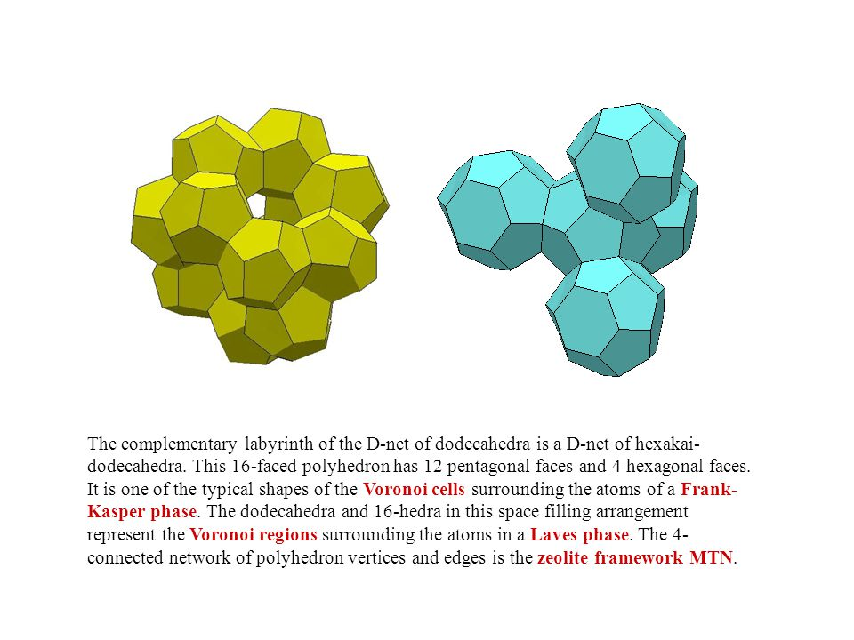 The complementary labyrinth of the D-net of dodecahedra is a D-net of hexakai- dodecahedra.