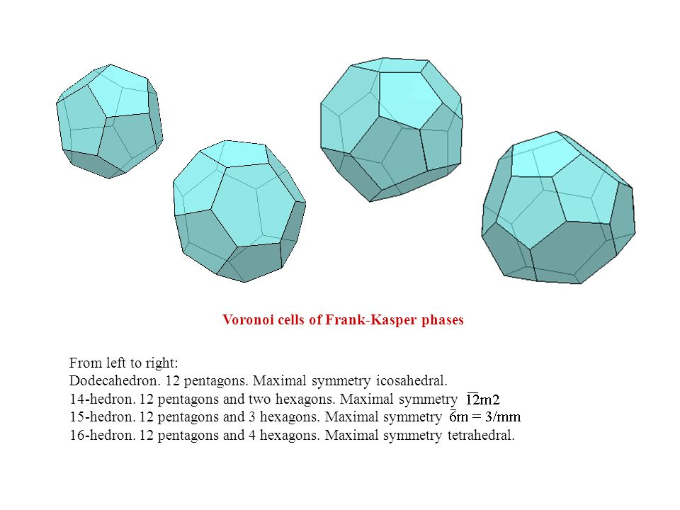 Voronoi cells of Frank-Kasper phases From left to right: Dodecahedron.