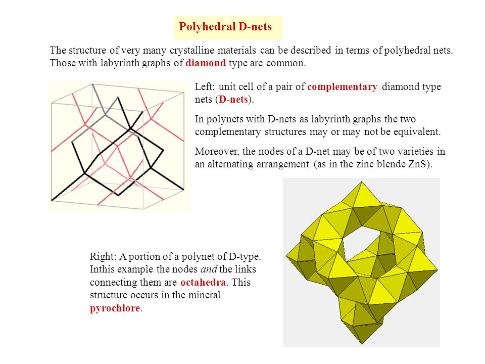 The structure of very many crystalline materials can be described in terms of polyhedral nets. Those with labyrinth graphs of diamond type are common.