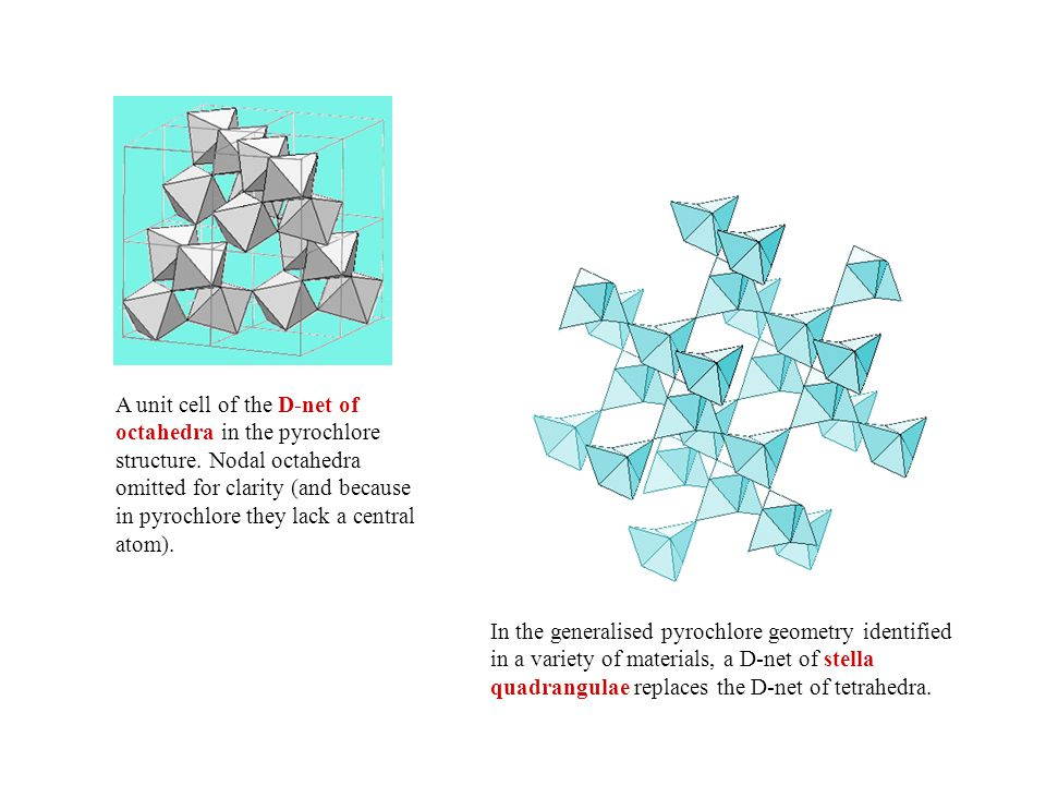 A unit cell of the D-net of octahedra in the pyrochlore structure. Nodal octahedra omitted for clarity (and because in pyrochlore they lack a central