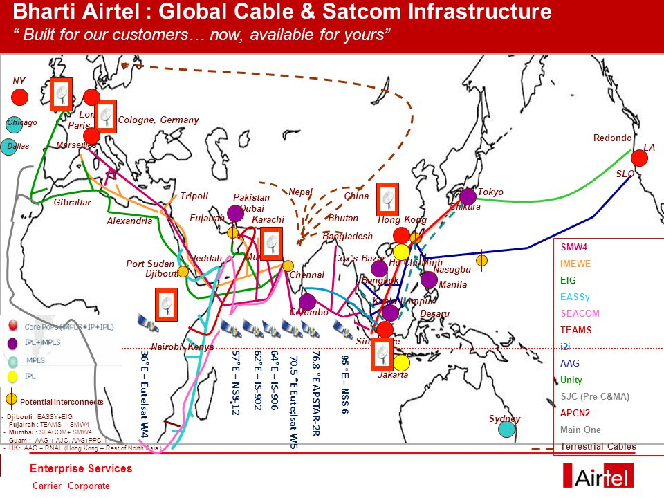 Enterprise Services Carrier Corporate Bharti Airtel : Global Cable & Satcom Infrastructure Built for our customers… now, available for yours SMW4 IMEWE EIG EASSy SEACOM TEAMS i2i AAG Unity SJC (Pre-C&MA) APCN2 Main One Terrestrial Cables Marseilles Fujairah Karachi Alexandria Port Sudan Jeddah Chikura Hong Kong SLO LA Nasugbu Tripoli Gibraltar Cox's Bazar Desaru Redondo Pakistan Nepal China Bhutan Bangladesh - Djibouti : EASSY+EIG - Fujairah : TEAMS + SMW4 - Mumbai : SEACOM+ SMW4 - Guam : AAG + AJC, AAG+PPC-1 - HK: AAG + RNAL (Hong Kong – Rest of North Asia ) London Mumbai Chennai Singapore 76.8 °E APSTAR-2R 70.5 °E Eute;lsat W5 36°E – Eutelsat W462°E – IS-90257°E – NSS-1264°E – IS-906 Cologne, Germany Nairobi, Kenya 95 °E – NSS 6 Bangkok Kuala Lumpur Manila Colombo Ho Chi Minh Jakarta Dubai Tokyo NY Chicago Dallas Sydney Paris Potential interconnects Djibouti