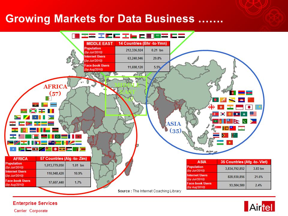 Enterprise Services Carrier Corporate Growing Markets for Data Business …….