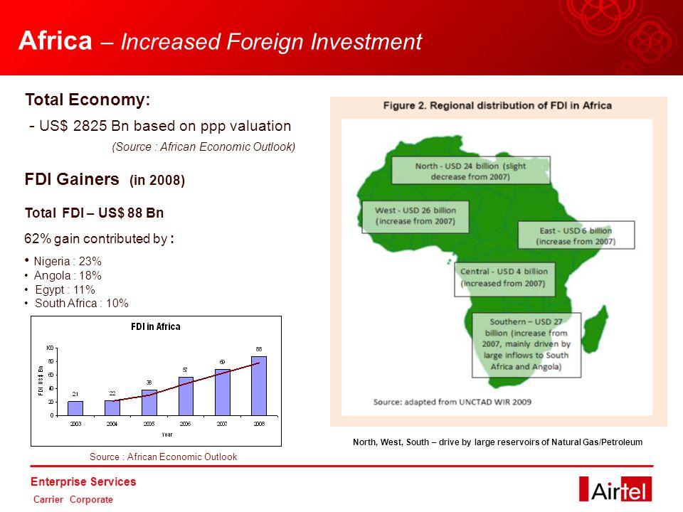 Enterprise Services Carrier Corporate Africa – The Next BPO Hub.