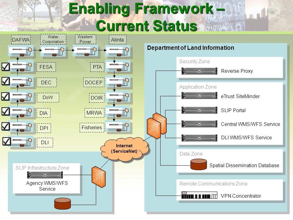 10 Enabling Framework - Current Status Incremental Delivery: –December 2005 – Pilot, 2 agencies (DLI and DPI) –April 2006 – Pilot, 4 agencies (DLI,DPI, DIA and DOE),11 data sets –September 2006 – Pilot, 7 agencies (DLI,DPI, DIA, DEC, DOW,FESA,DAFWA ), security and system management