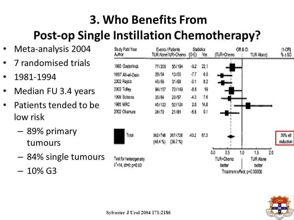 3. Who Benefits From Post-op Single Instillation Chemotherapy.