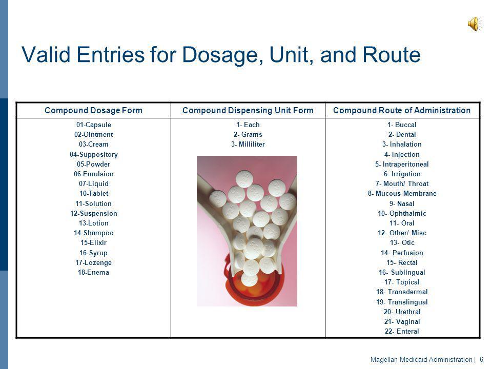 On Compound Segment  COMPOUND DOSAGE FORM DESCRIPTION CODE (NCPDP field # 45Ø-EF)  COMPOUND DISPENSING UNIT FORM INDICATOR (NCPDP field # 451-EG)  COMPOUND ROUTE OF ADMINISTRATION (NCPDP field # 452-EH)  COMPOUND INGREDIENT COMPONENT COUNT (NCPDP field # 447-EC) (Maximum of 25 ingredients)  (See next slide for valid entries for compound segments) Magellan Medicaid Administration | 5