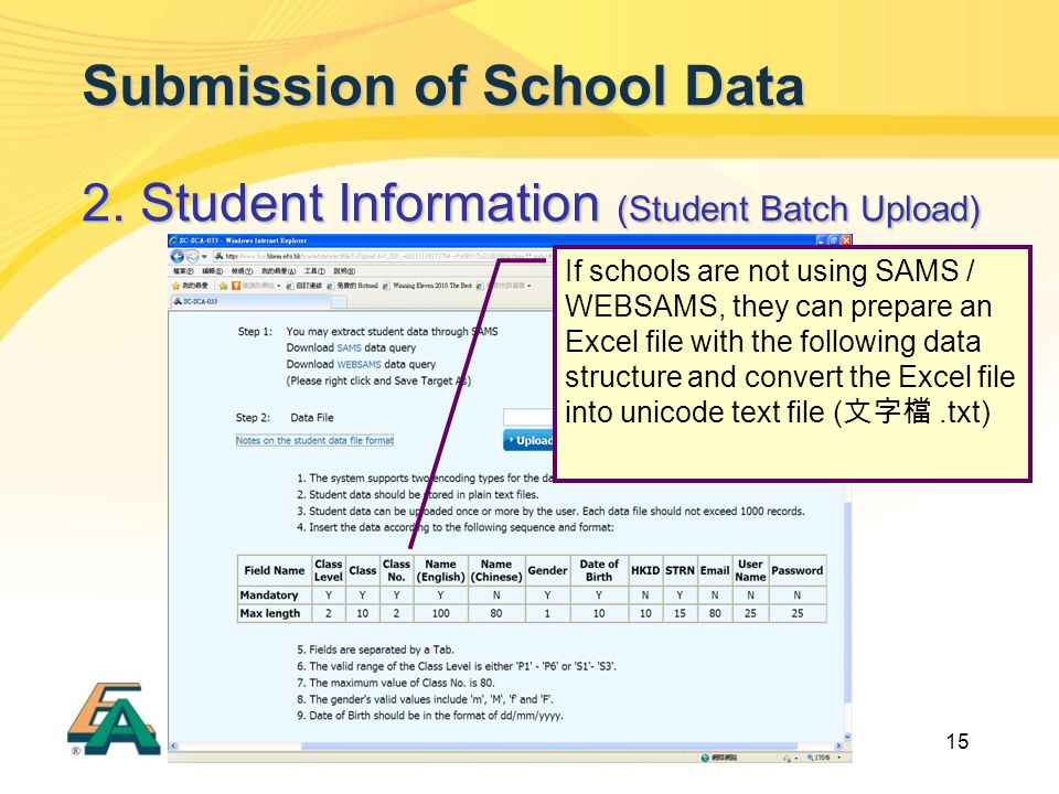 15 Submission of School Data 2.