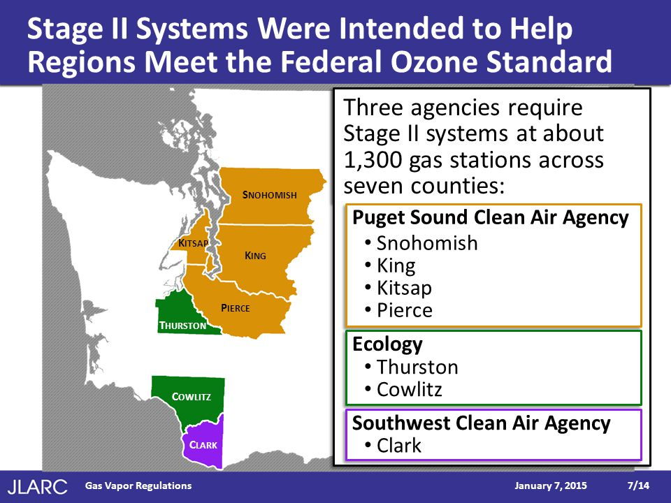 Stage II Systems Were Intended to Help Regions Meet the Federal Ozone Standard January 7, 2015Gas Vapor Regulations7/14 Three agencies require Stage I