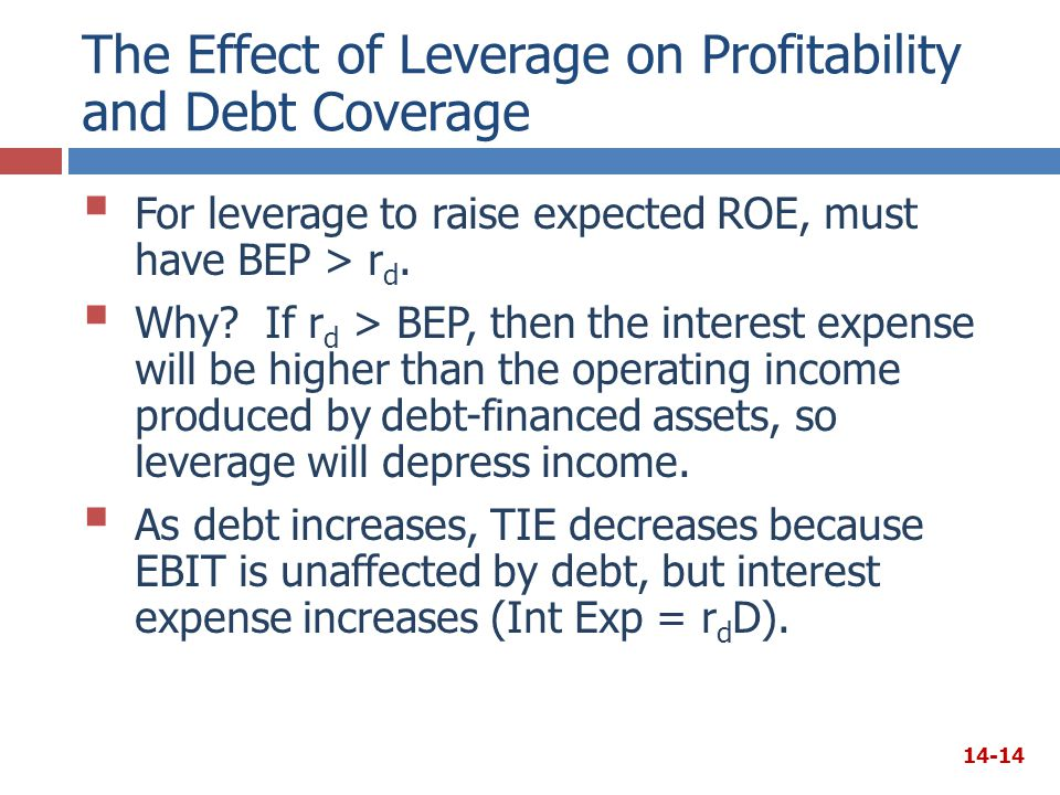 The Effect of Leverage on Profitability and Debt Coverage  For leverage to raise expected ROE, must have BEP > r d.  Why? If r d > BEP, then the int