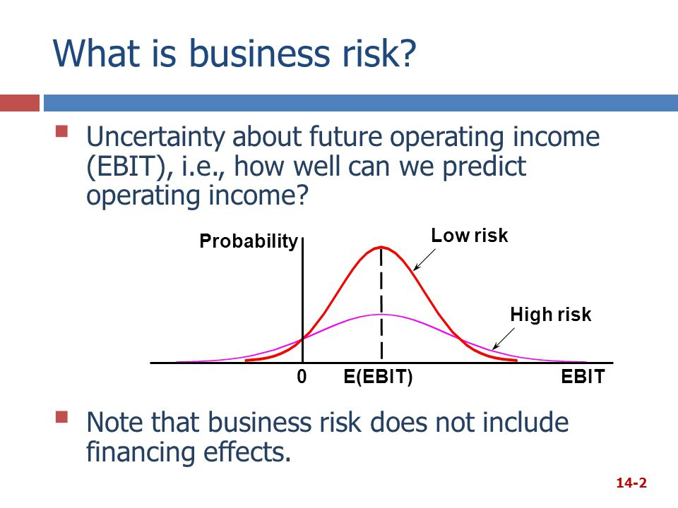 What determines business risk.