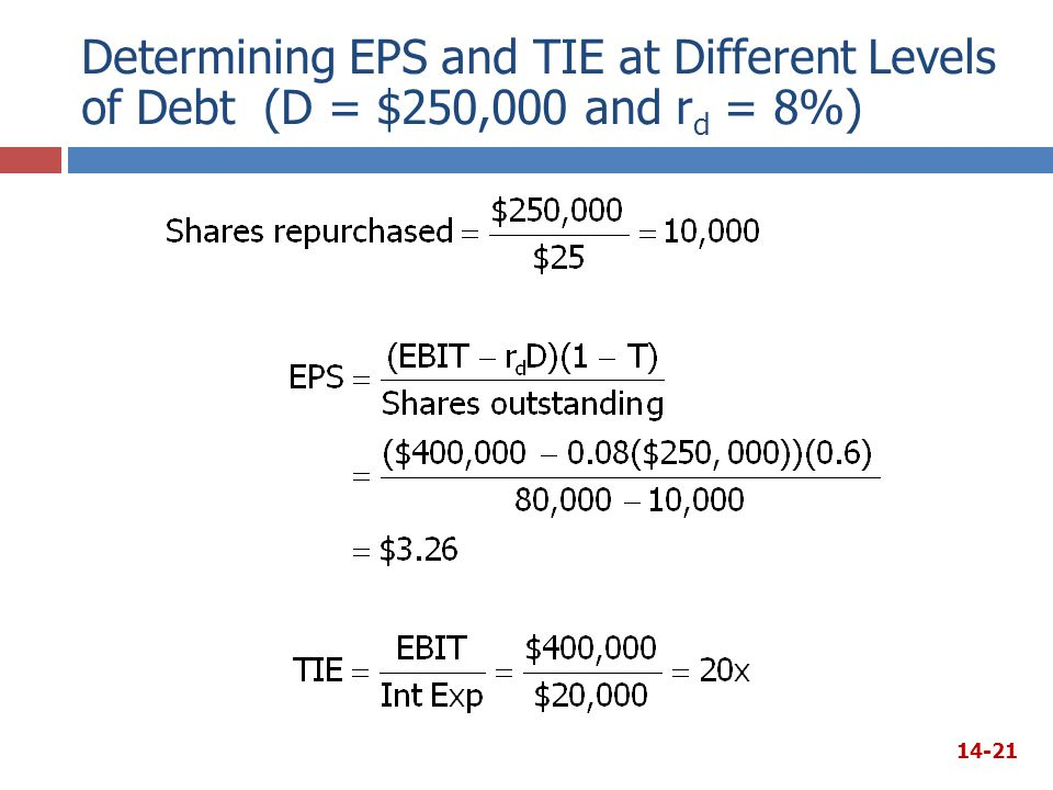 Determining EPS and TIE at Different Levels of Debt (D = $250,000 and r d = 8%) 14-21