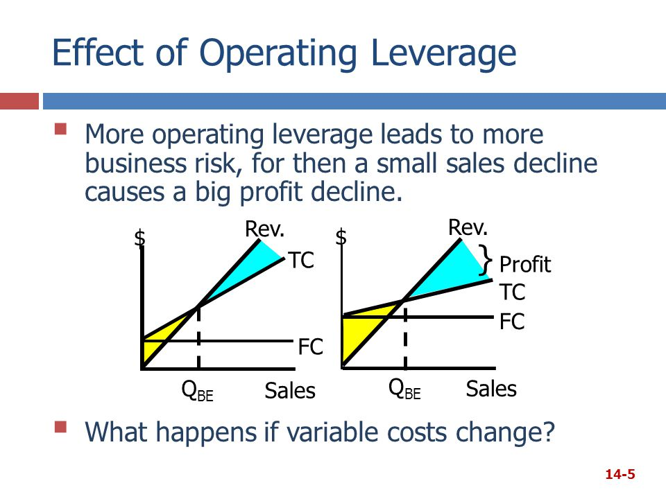 What if there were more/less business risk than originally estimated, how would the analysis be affected.