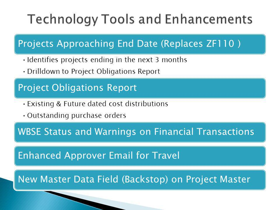 Projects Approaching End Date (Replaces ZF110 ) Identifies projects ending in the next 3 months Drilldown to Project Obligations Report Project Obligations Report Existing & Future dated cost distributions Outstanding purchase orders WBSE Status and Warnings on Financial TransactionsEnhanced Approver Email for TravelNew Master Data Field (Backstop) on Project Master