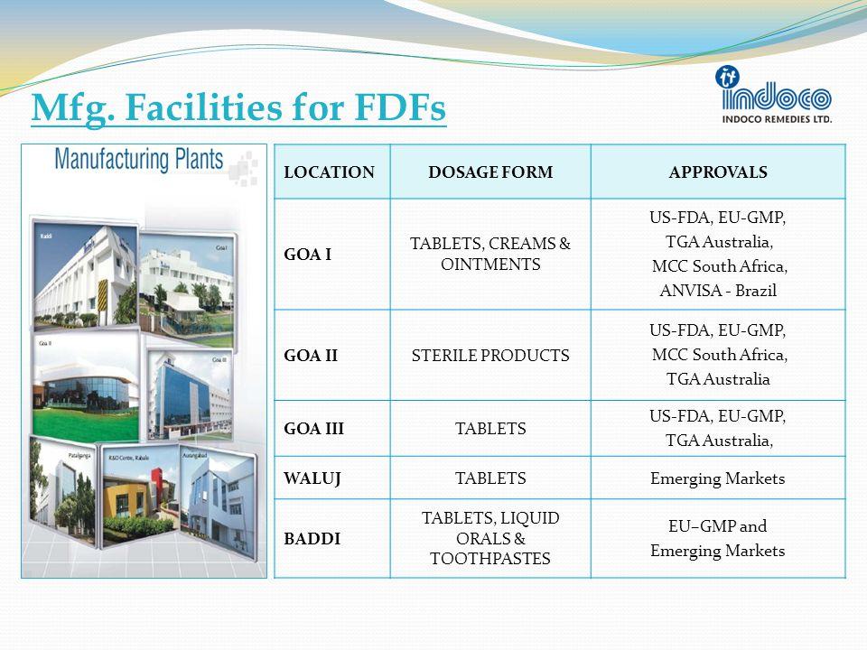 API facilities Multi-ton : Patalganga (USFDA, TGA Australia approved) - Reactor Capacity: 500 to 5000 L Kilo Scale: Navi Mumbai (USFDA, TGA Australia approved) - Reaction Systems: 16 to 500 L - Total Reactor Volume: 1 cubic meters - Temperatures range: -55 to + 150 celsius Intermediates : Rabale - Reactor Capacity: 500 to 3000 L - Total Reactor Volume: 50 cubic meters
