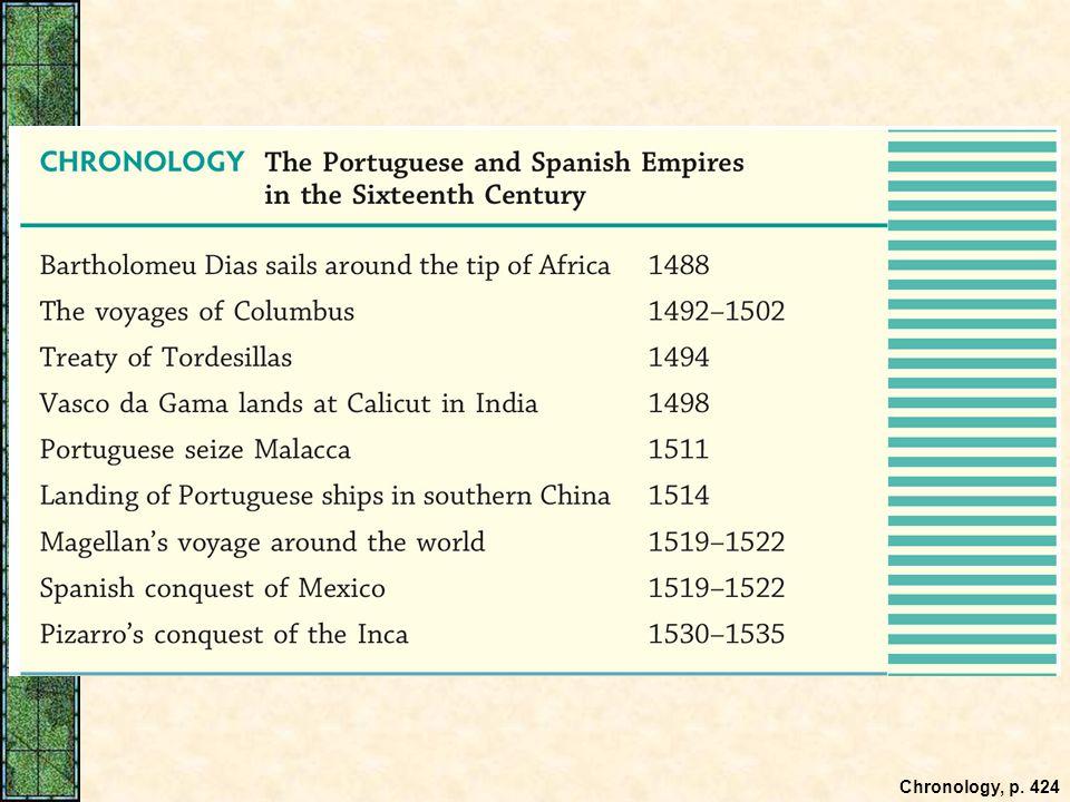 Chronology, p. 424