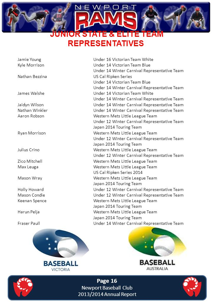 JUNIOR STATE & ELITE TEAM REPRESENTATIVES Page 16 Newport Baseball Club 2013/2014 Annual Report Jamie YoungUnder 16 Victorian Team White Kyle Morrison