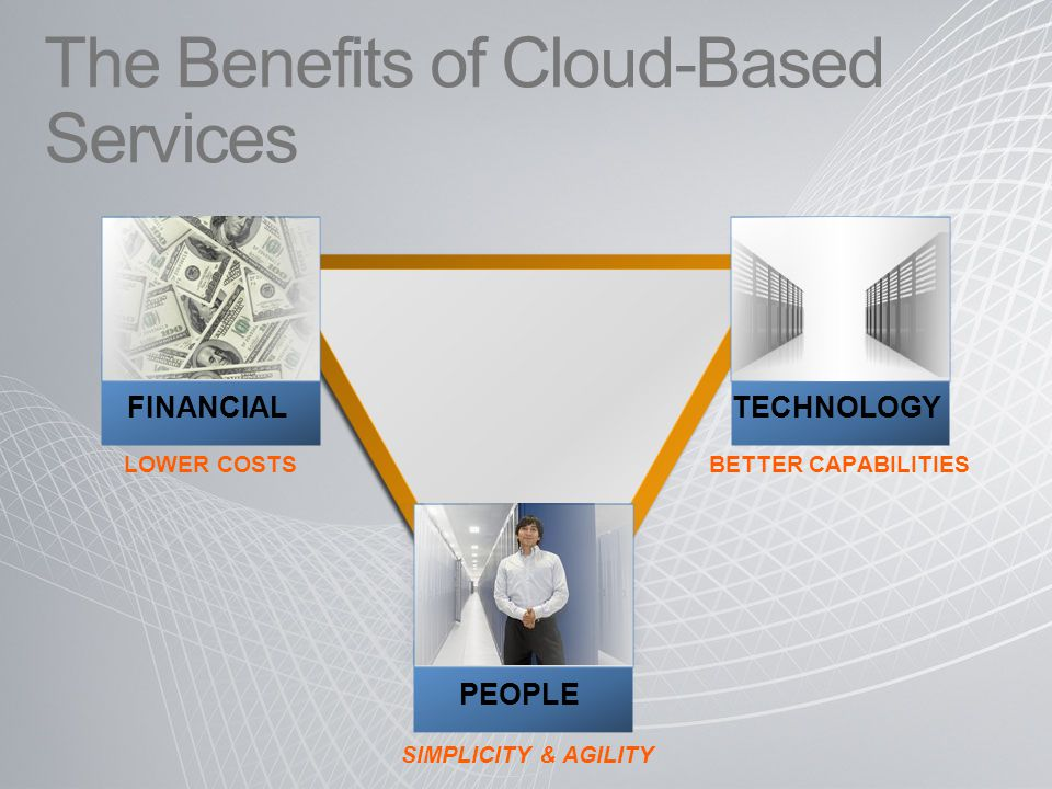 Coexistence Deploy Exchange in the way that best fits your business needs