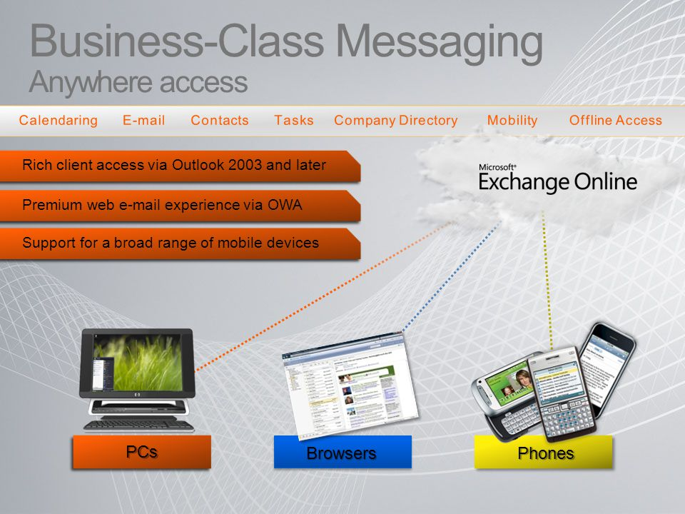 Business-Class Messaging Large mailbox sizes 5 GB default allocation per user (25 GB max) Pooled storage at company level Assign different mailbox size limits per user Additional storage available for purchase
