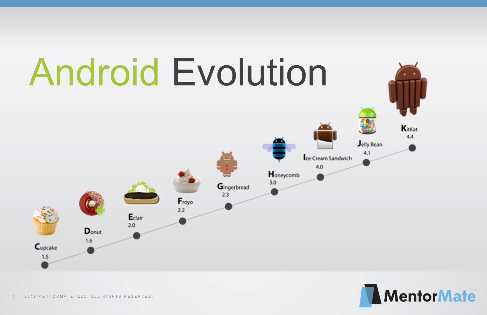 2 0 1 3 M E N T O R M A T E, L L C. A L L R I G H T S R E S E R V E D. 4 Android Evolution