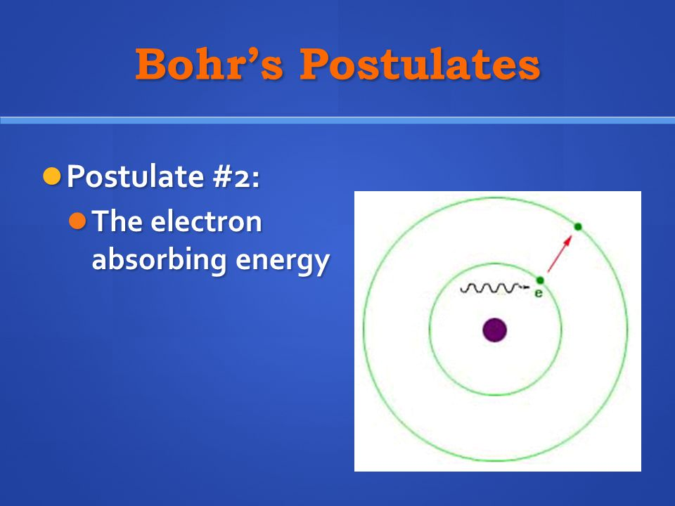 Bohr's Postulates Postulate #2: Postulate #2: The electron absorbing energy The electron absorbing energy