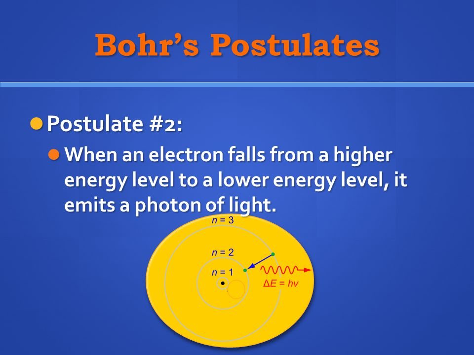 Bohr's Postulates Postulate #2: Postulate #2: When an electron falls from a higher energy level to a lower energy level, it emits a photon of light. W
