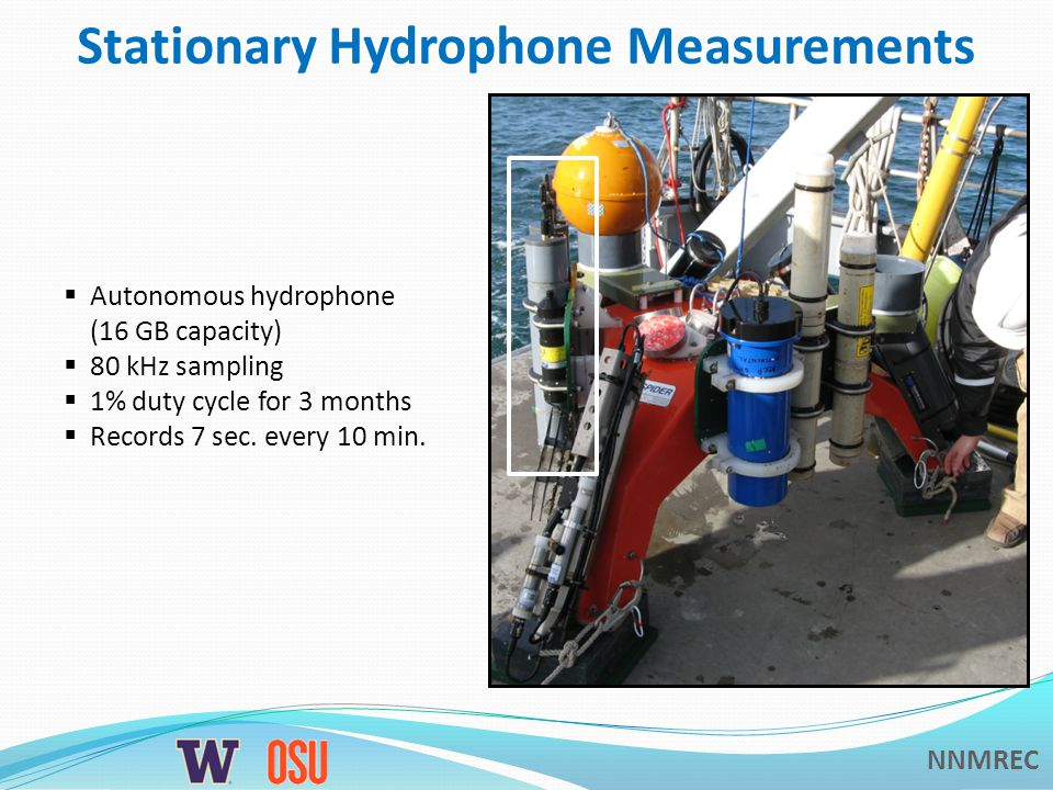 NNMREC Stationary Hydrophone Measurements  Autonomous hydrophone (16 GB capacity)  80 kHz sampling  1% duty cycle for 3 months  Records 7 sec.