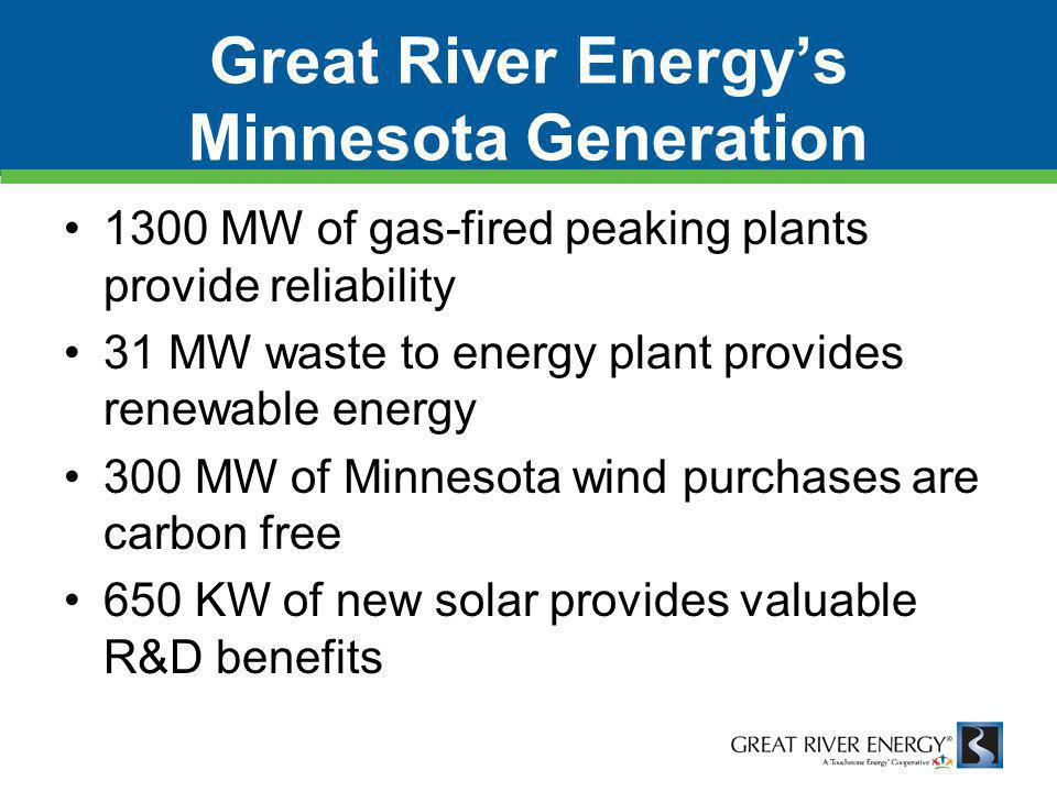 Great River Energy's Minnesota Generation 1300 MW of gas-fired peaking plants provide reliability 31 MW waste to energy plant provides renewable energy 300 MW of Minnesota wind purchases are carbon free 650 KW of new solar provides valuable R&D benefits