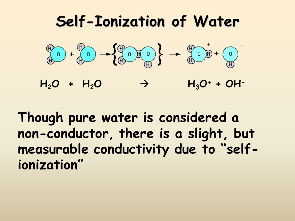 Self-Ionization of Water H 2 O + H 2 O  H 3 O + + OH - Though pure water is considered a non-conductor, there is a slight, but measurable conductivit