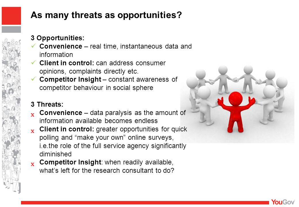 As many threats as opportunities.