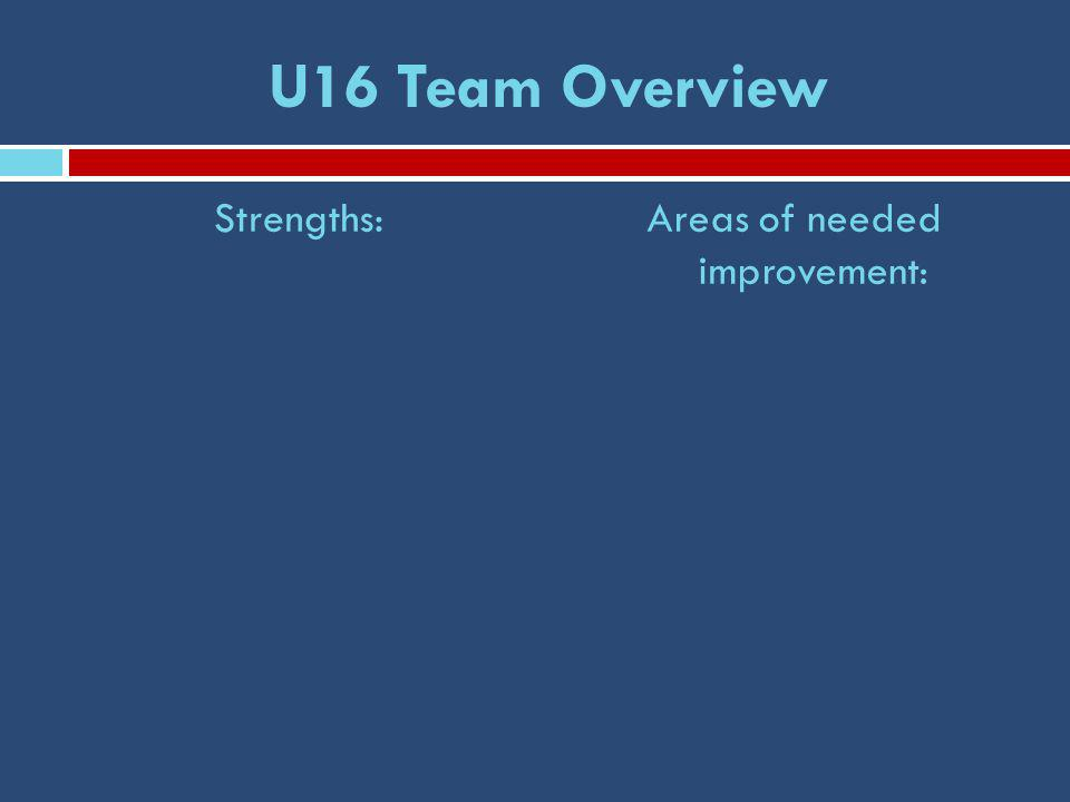 U16 Team Overview Strengths:Areas of needed improvement: