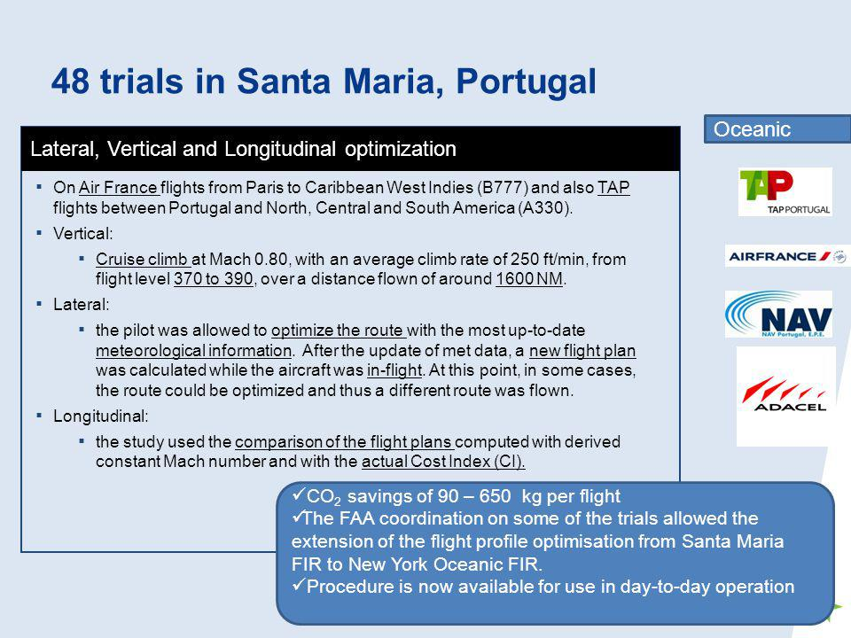 48 trials in Santa Maria, Portugal Oceanic Lateral, Vertical and Longitudinal optimization ▪ On Air France flights from Paris to Caribbean West Indies