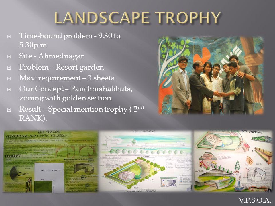  Time-bound problem - 9.30 to 5.30p.m  Site - Ahmednagar  Problem – Resort garden.