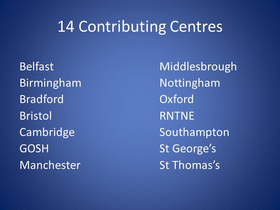 14 Contributing Centres BelfastMiddlesbrough BirminghamNottingham Bradford Oxford BristolRNTNE CambridgeSouthampton GOSHSt George's Manchester St Thomas's