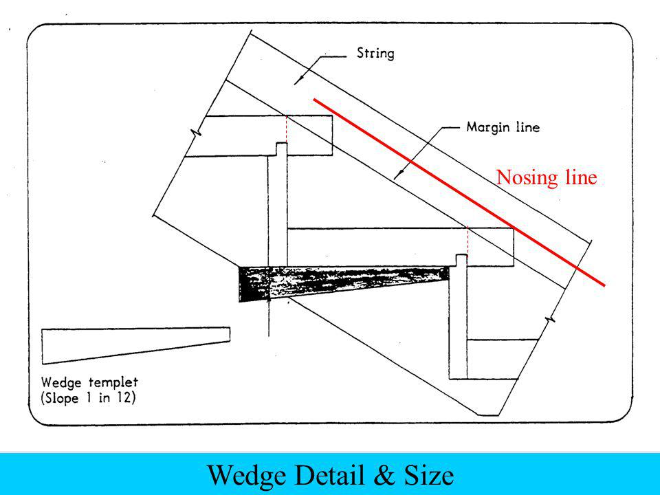 Wedge Detail & Size Nosing line