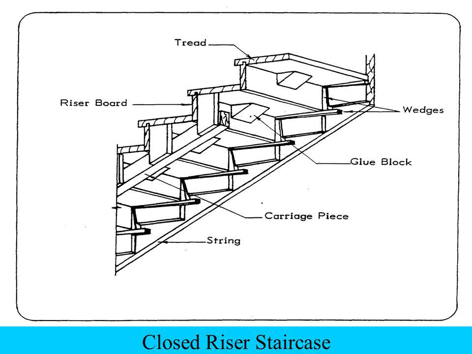 Closed Riser Staircase