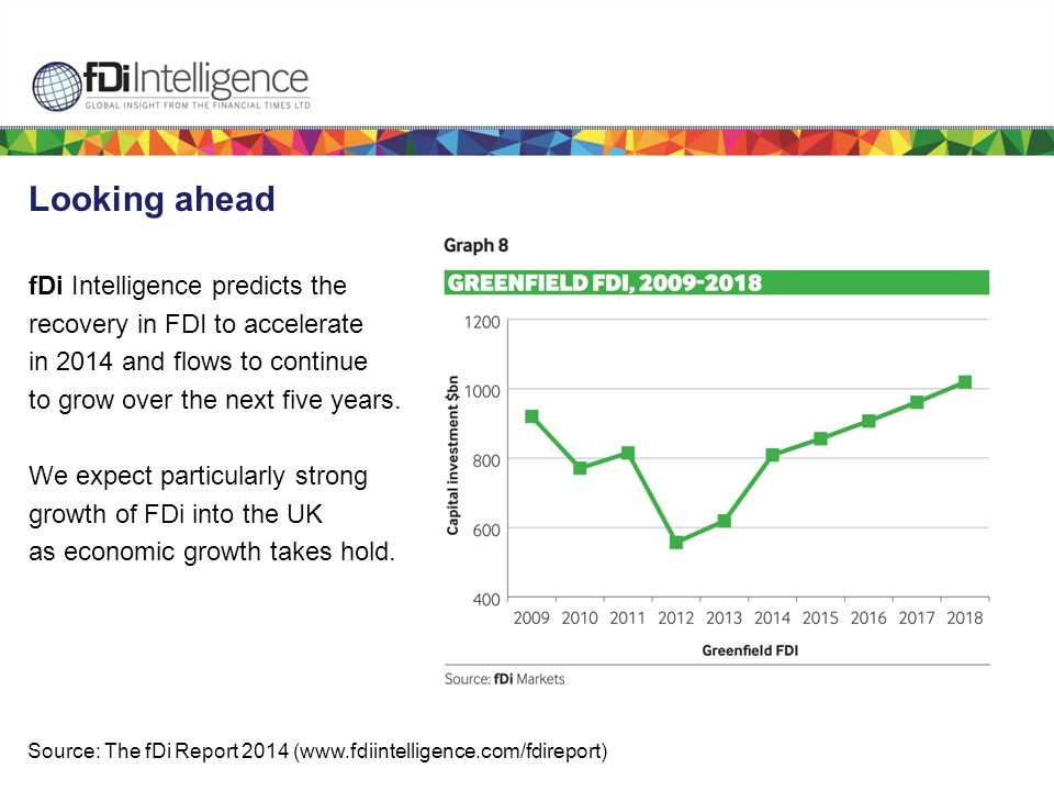 Looking ahead fDi Intelligence predicts the recovery in FDI to accelerate in 2014 and flows to continue to grow over the next five years.