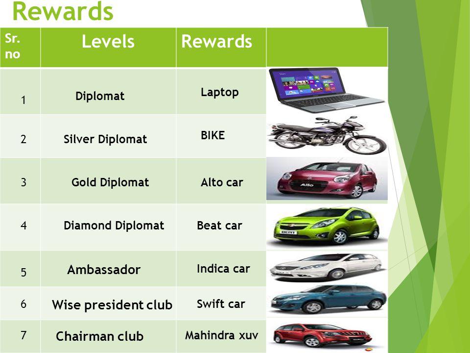 Rewards Sr. no LevelsRewards 1 2 3 4 5 6 7 Diplomat Silver Diplomat Gold Diplomat Diamond Diplomat Ambassador Wise president club Chairman club Laptop