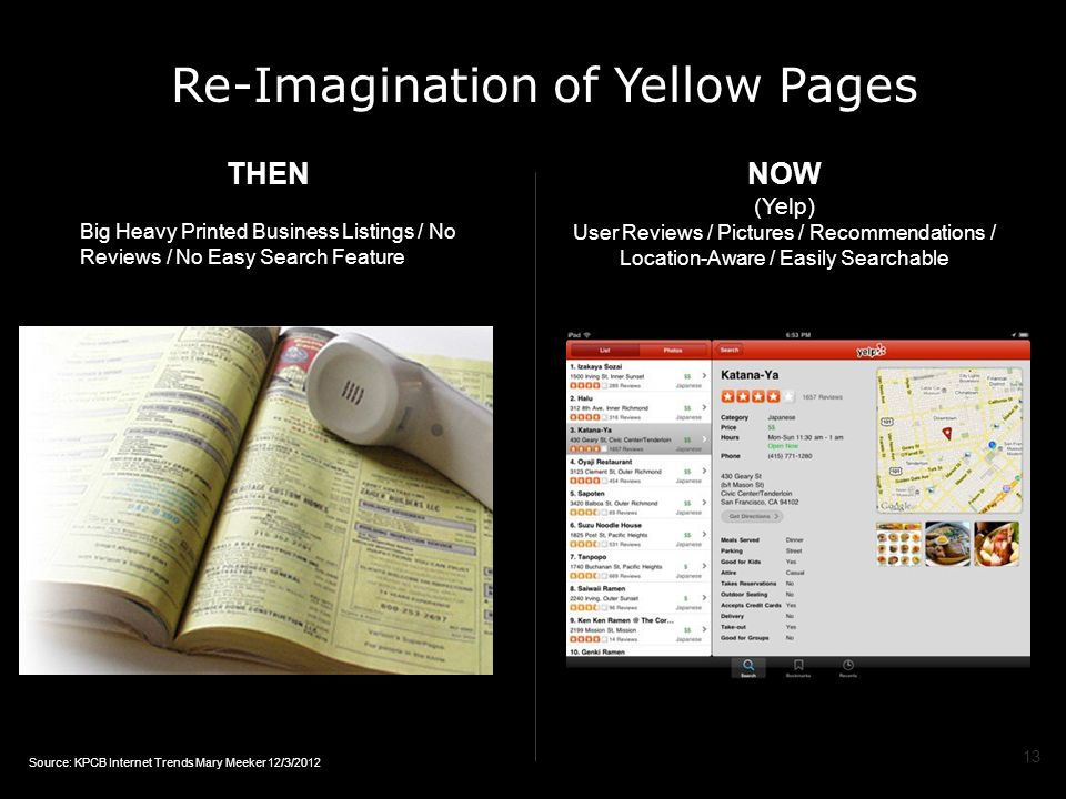Re-Imagination of Yellow Pages THEN Big Heavy Printed Business Listings / No Reviews / No Easy Search Feature NOW (Yelp) User Reviews / Pictures / Recommendations / Location-Aware / Easily Searchable 13 Source: KPCB Internet Trends Mary Meeker 12/3/2012