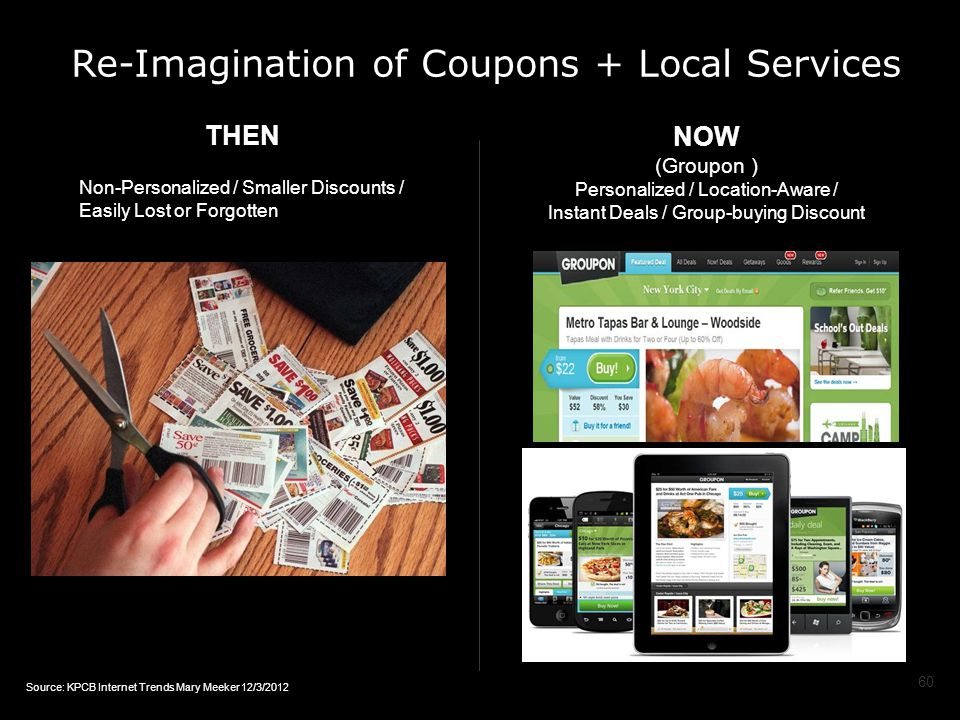 Re-Imagination of Coupons + Local Services THEN Non-Personalized / Smaller Discounts / Easily Lost or Forgotten NOW (Groupon) Personalized / Location-Aware / Instant Deals / Group-buying Discount 60 Source: KPCB Internet Trends Mary Meeker 12/3/2012