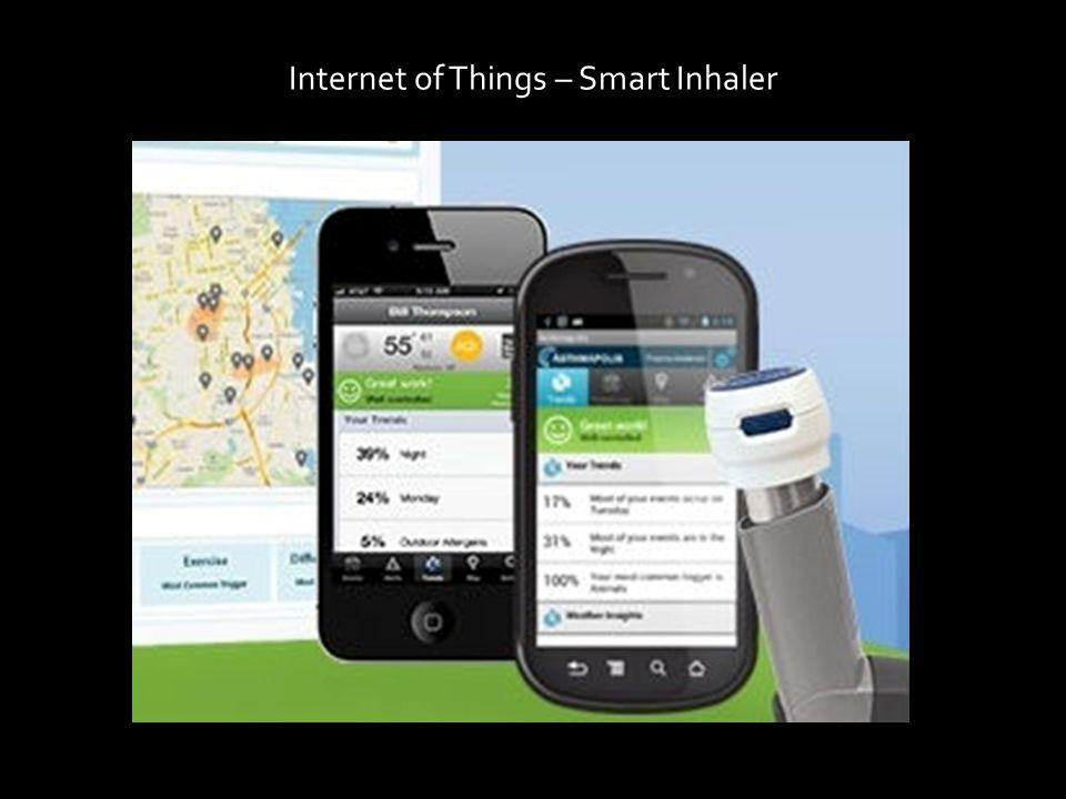 Internet of Things – Smart Inhaler