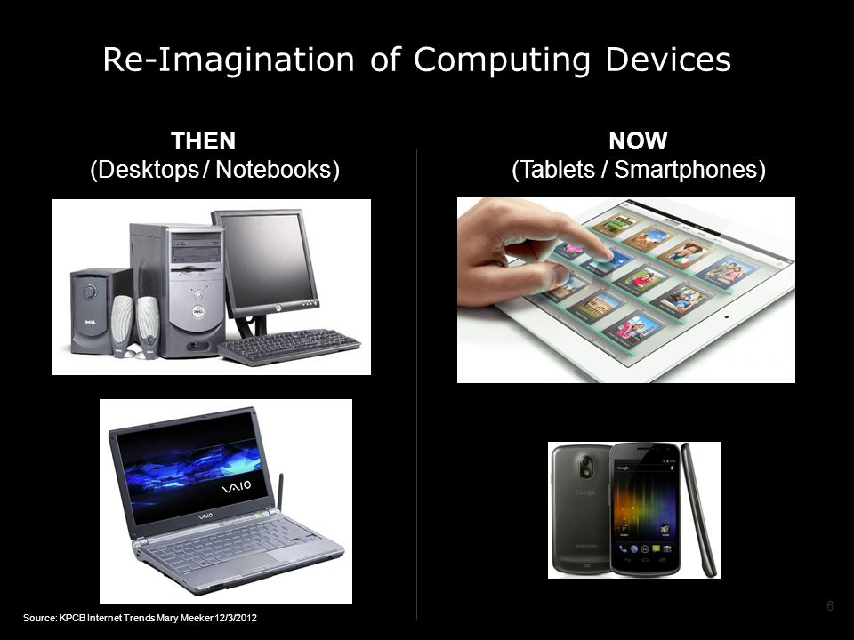 Re-Imagination of Connectivity THEN NOW 7 Source: KPCB Internet Trends Mary Meeker 12/3/2012