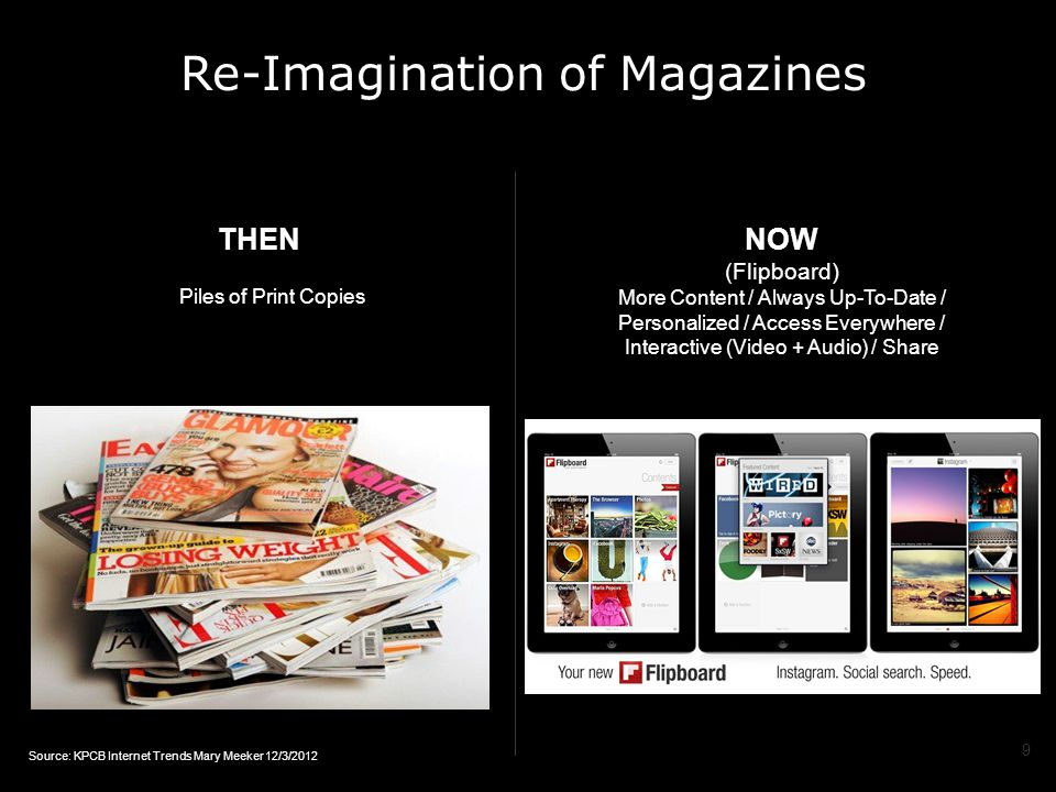 Re-Imagination of Books THEN NOW (Amazon Kindle / Apple iBooks) 10 Source: KPCB Internet Trends Mary Meeker 12/3/2012