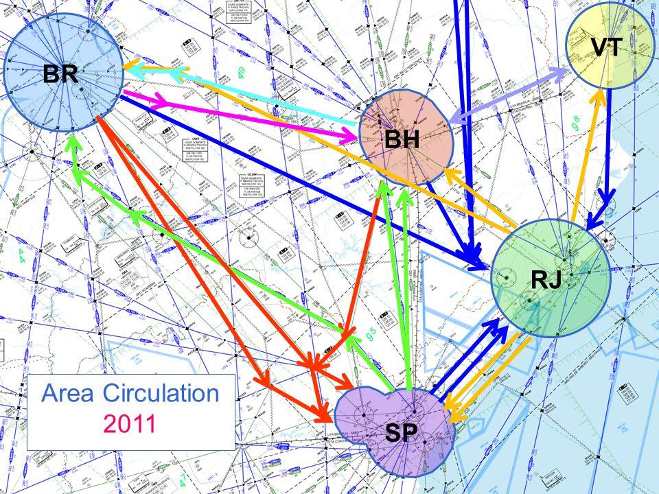 BR SP RJ BH VT Area Circulation 2011